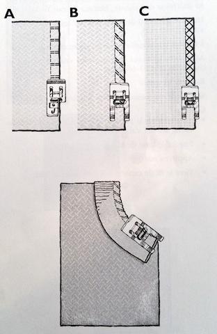 Point de surjet machine à coudre