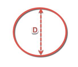 Prendre les dimensions d'une table ronde